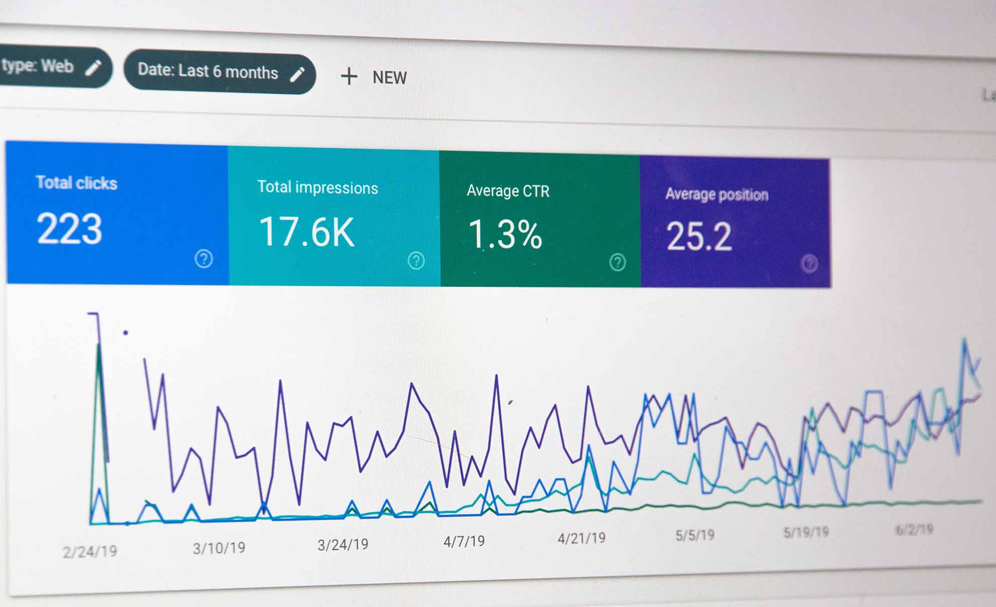 Comment créer une campagne efficace sur Google Ads ?